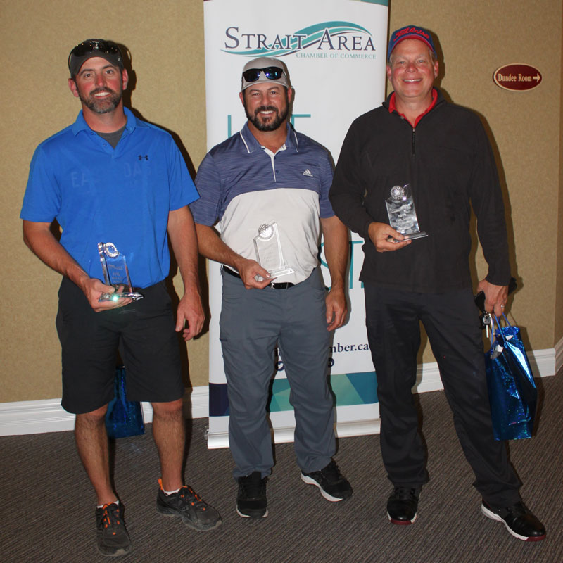 2nd Place Viewpoint Caper Concrete Team Fall Golf Classic Tournament